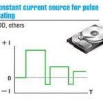 KIKUSUI PBZ40-20 Bipolar Güç Kaynağı